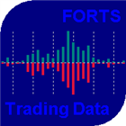 FORTS Trading Data