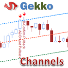 Gekko Channels Plus