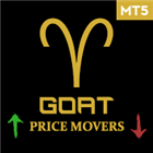 GOAT Price Movers MT5