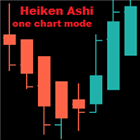 Heiken Ashi on one chart mode
