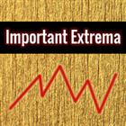 Important Extrema