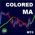 LT Colored Moving Average