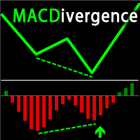 MACDivergence MTF MT5