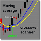 Moving average crossover scanner MT5