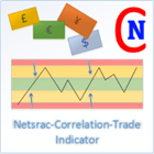 Netsrac Correlation Trade Indicator MT5