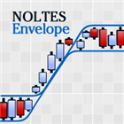 Noltes Envelope MT5