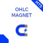 OHLC Magnet MT5
