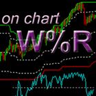 On Chart Williams Percent Range