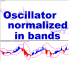 Oscillator normalized in bands