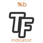 Percent b Bollinger BandWidth tfmt5