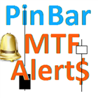 Pin Bar MTF Alerts