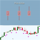 Price Action Free