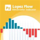 PZ Lopez Flow MT5