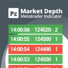 PZ Market Depth MT5