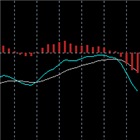 Real MACD for MT5