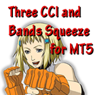 Three CCI and BandSqueeze for MT5