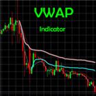 VWAP Indicator