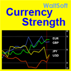 WS Currency Strength MT5