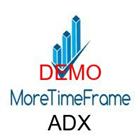 ADX MoreTimeFrame DEMO