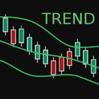 BB Trend Indicator
