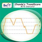 BeST Chande TrendScore Indicator MT5
