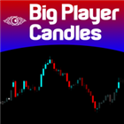 Big Player Candles