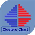Clusters Chart MT5