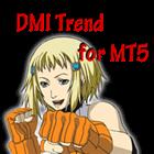 DMI Trend