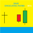 Doji Engulfing Paths Mt5