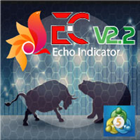 EchoIndicatorMT5