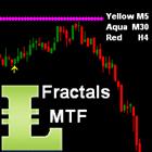 Fractals Support Resistance MT5