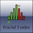 FractalTrades