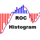 FT ROC Histogram
