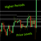 Higher Periods Price Levels