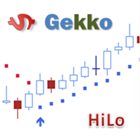 HiLo Activator Plus