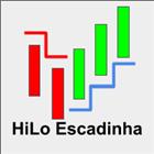 Hilo Escadinha