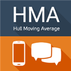 HMA with notifications MT5