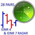 IDNR4 and 7 28 Pairs Radar MT5