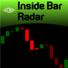 Inside Bar Radar