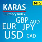 KARAS Currency Index MT5