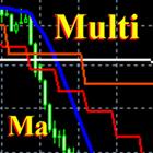 Ma Multi Mt5