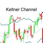 MMM Kelner Channels
