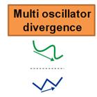 Multi oscillator divergence MT5