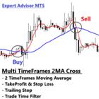 MultiTF 2MA Cross MT5