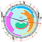 News Clock MT5 demo