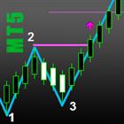 Pattern 1 2 3 MT5