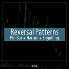 PD Reversal Patterns