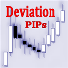 PIPs Deviation Indicator