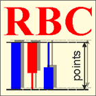 RBC Range Bar Chart