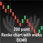 Renko chart generator DEMO